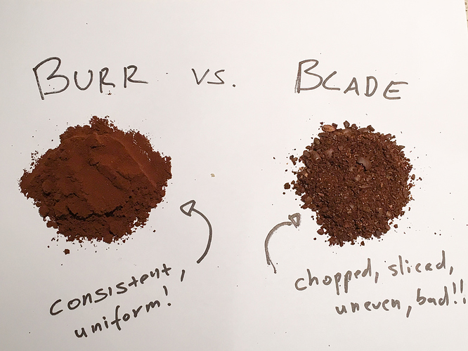burr-vs-blade-grinder