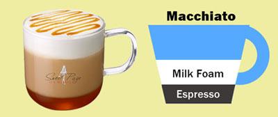 Macchiato-coffee