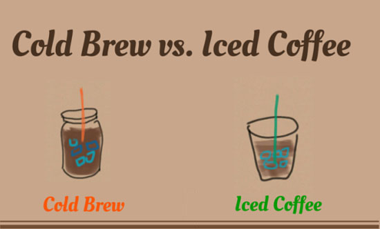 iced-coffee-vs-cold-brew