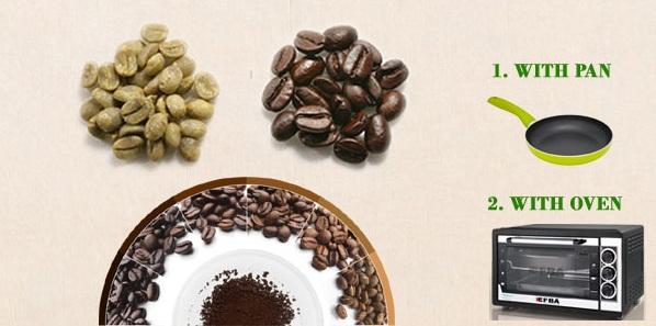 roast-coffee-beans