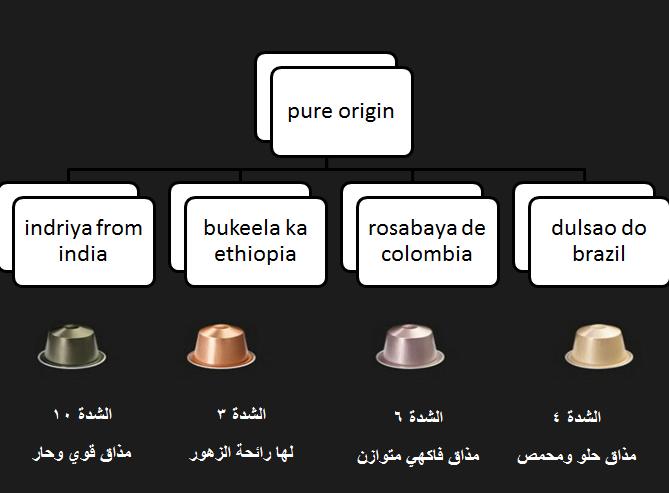pure single origin